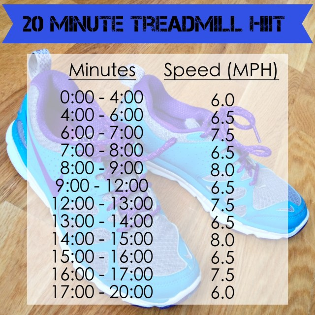 20 Minute Treadmill HIIT Workout • The Live Fit Girls