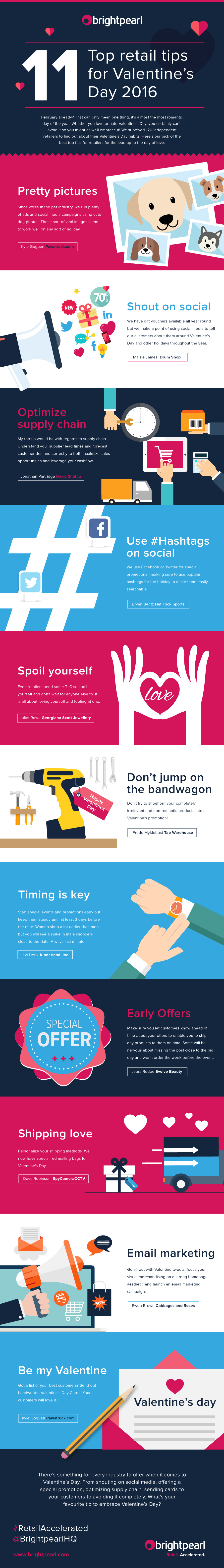 Valentines Day Promotion Amp Inventory Ideas Infographic