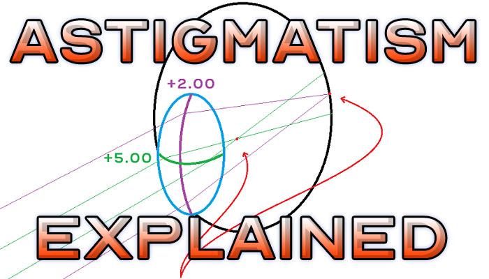 Astigmatism Explained