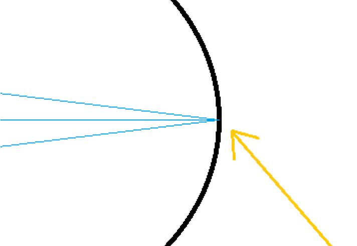 Close up of light focusing on retina