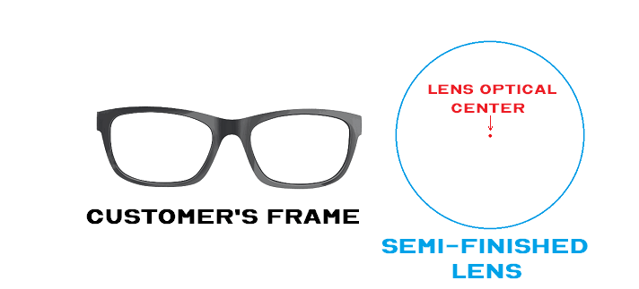 Customers Frame and Semi Finished Lens Blank