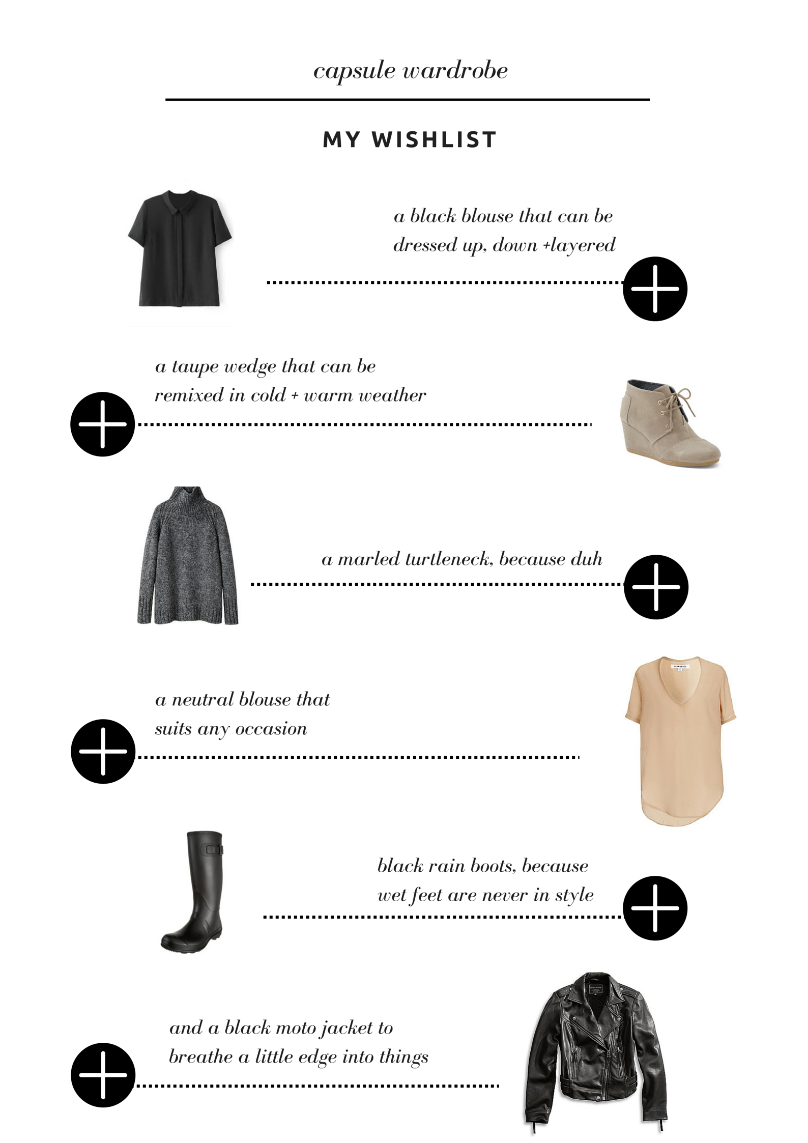 Capsule Wardrobe Breakdown