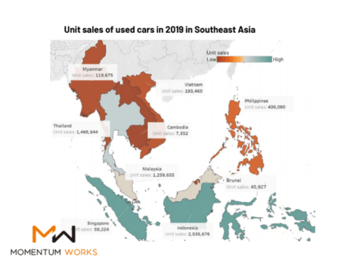 unit sales of used car in southeast asia 2019