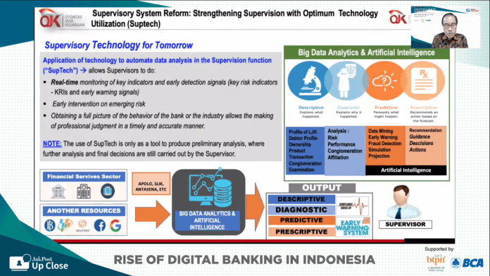 Digital banking Indonesia future - suptech