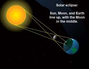 solar-eclipse-cartoon-lrg.en