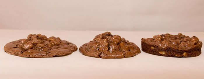 Bittersweet Chocolate and Toasted Walnut Cookie Results from Three Different Mixing and Shaping Methods