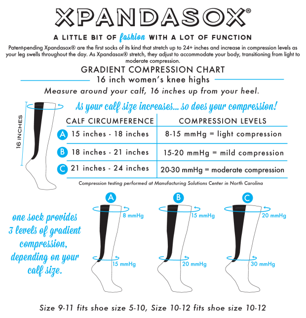 xpandasox_compression_chart