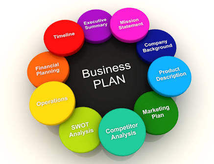 What makes you stand out in Startup  see business plan template      The business plan consists of a narrative and several financial  worksheets  The narrative template is the body of the business plan