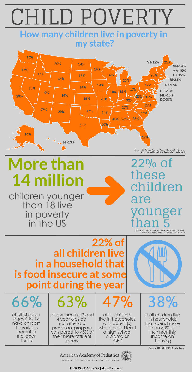 child poverty The us census bureau released its annual household income report, income, poverty and health insurance coverage in the united states: 2011 on september 12the report presents data on income, poverty and health insurance coverage in the united states research shows children in families receiving .