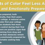 New Partnership To Support Mental Health of College Students of Color
