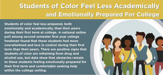 students-of-color-feel-less-academically-prepared-for-college