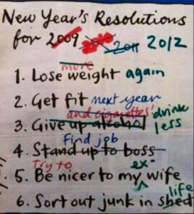 Goals and Resolutions…