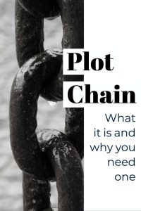 Plot chaining-www.themanuscriptshredder.com