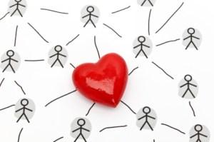 Heartbeat of Social Media