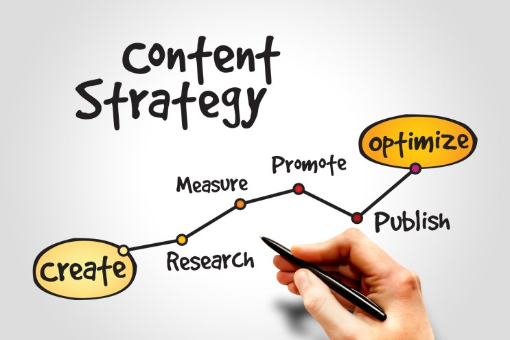 Content Marketing Strategy: Avoid These 10 Mistakes for Big Results