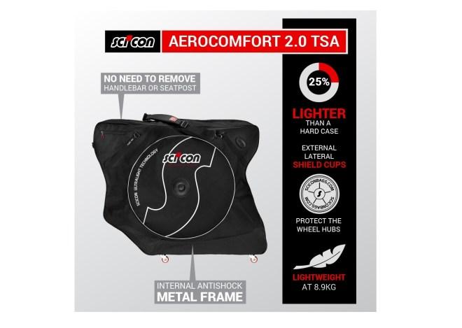 aerocomfort-infograph-960