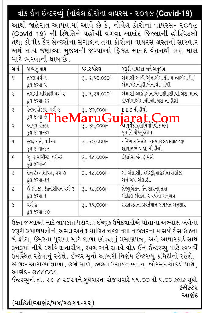 General Hospital Anand Recruitment For 225 Various Vacancies 2021