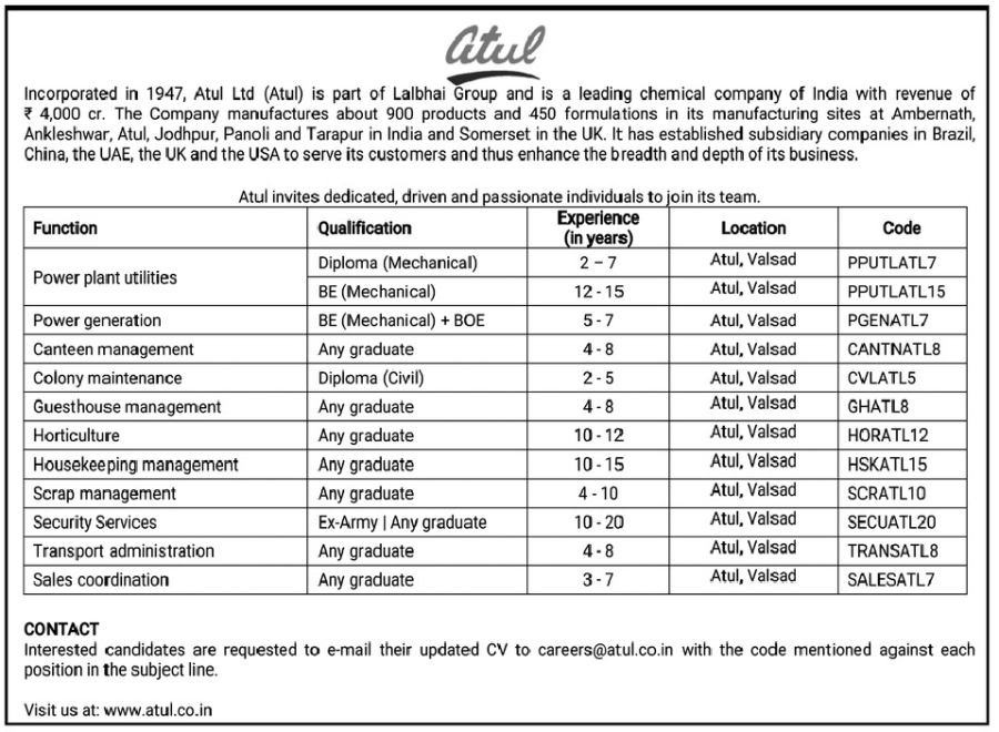 Atul Ltd Recruitment For Horticulture & Other Posts 2021