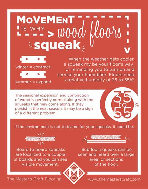 Movement is why wood floors squeak infographic