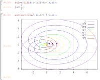 drawcirclec1