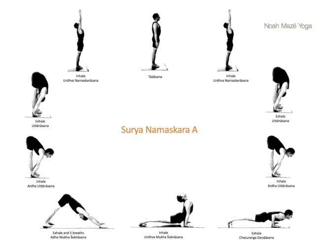 Surya Namaskara A