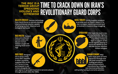 14022017-time-to-crack-down-on-iran-s-revolutionary-guard-corps