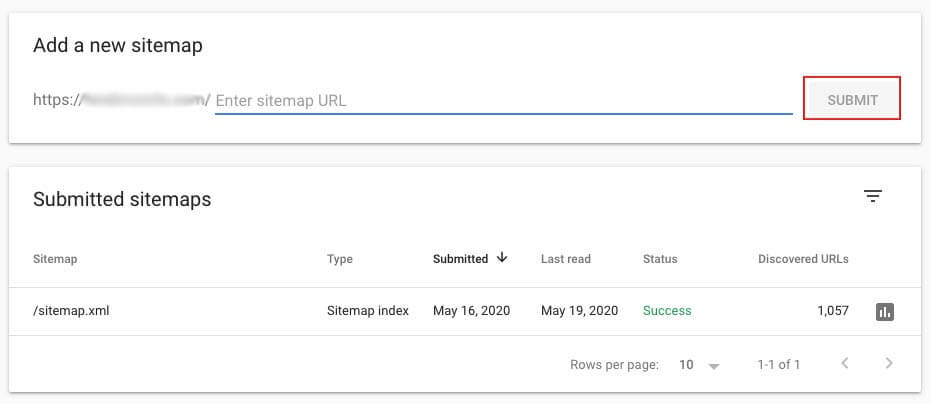 Whats is Sitemap