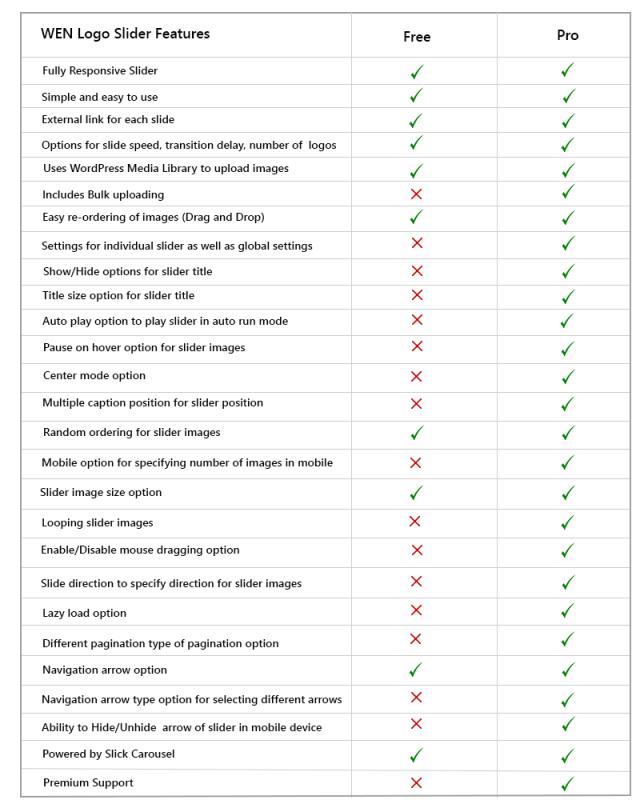 wen-logo-slider-pro-comparison