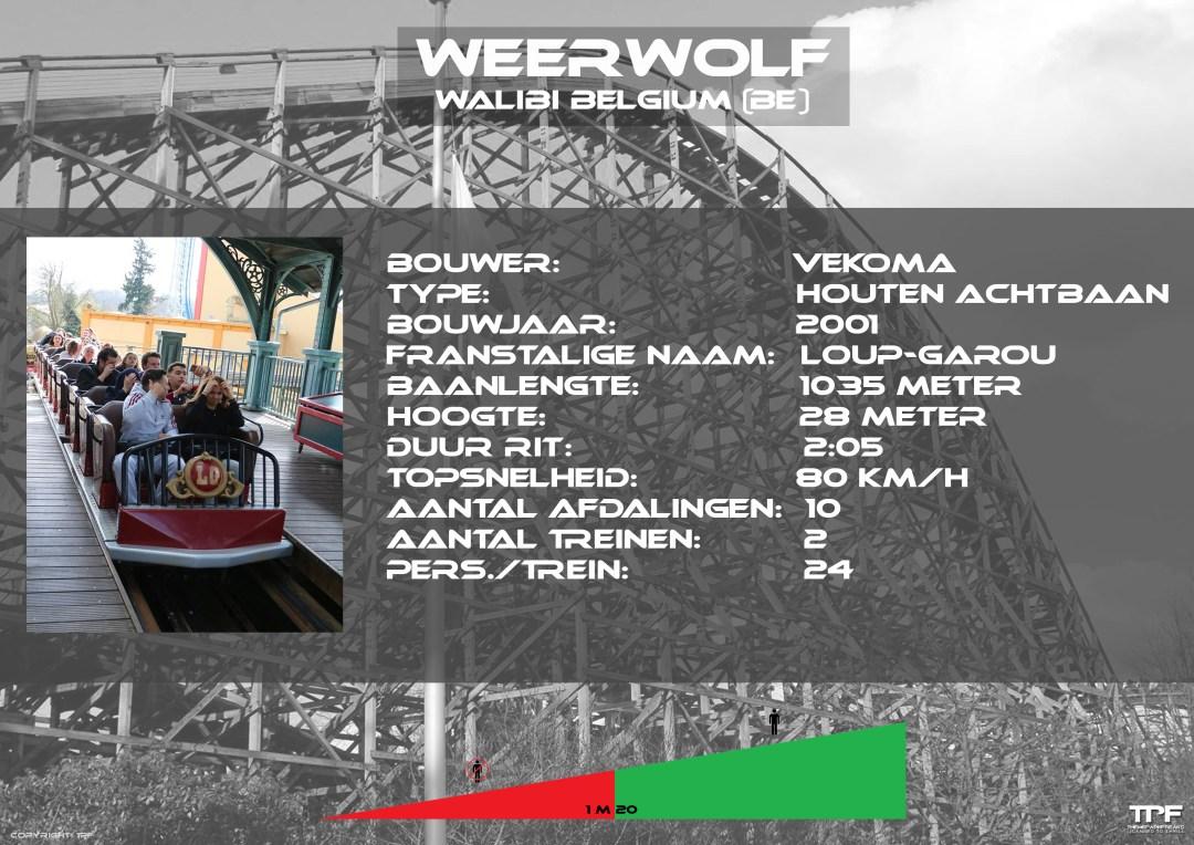 weerwolf metcopyr