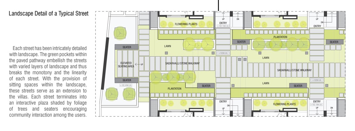 08-Green-streets-plan
