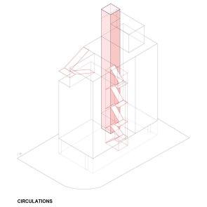 04-Circulation