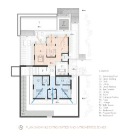 03-PLAN-SHOWING-INTROVERTED-AND-EXTROVERTED-ZONES