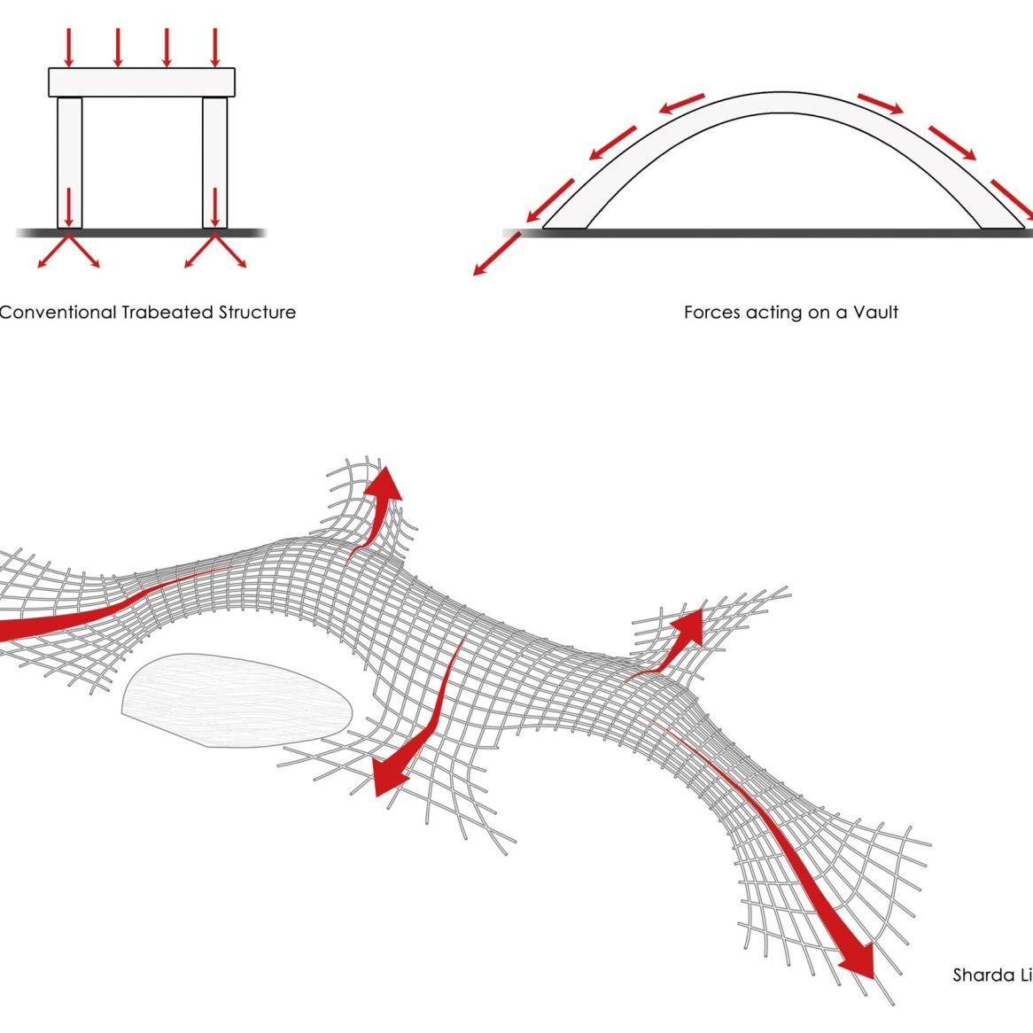 Concept-Diagram_Load-Transfers