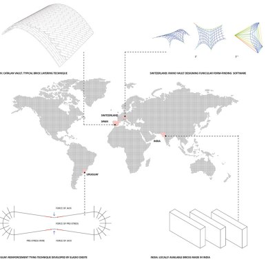 Concept-Diagram-Knowledge-Networks
