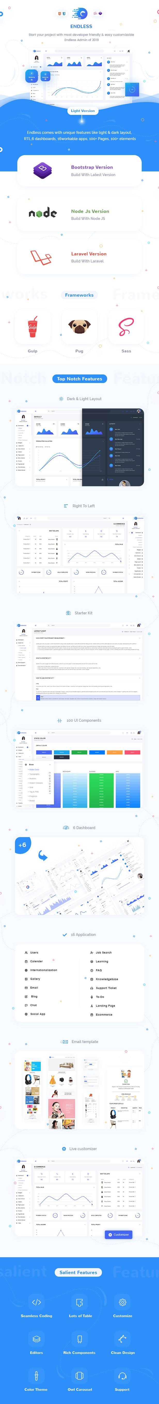 , Endless – Bootstrap 4 Admin Template, Laravel & VueJs