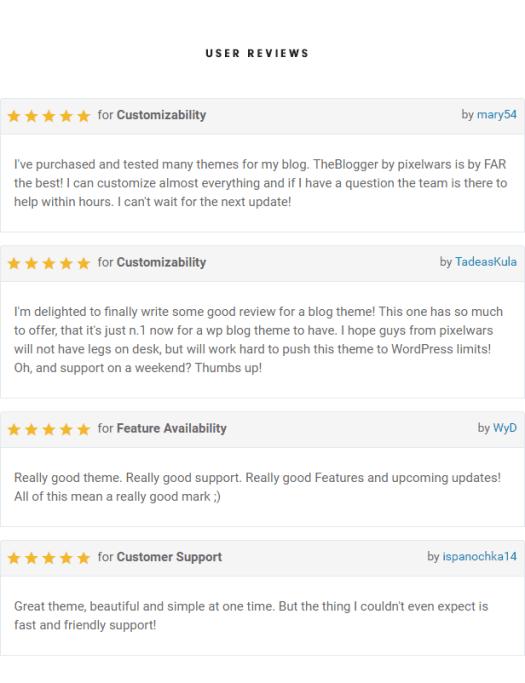 theblogger user reviews
