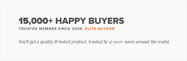 15000+ happy customers