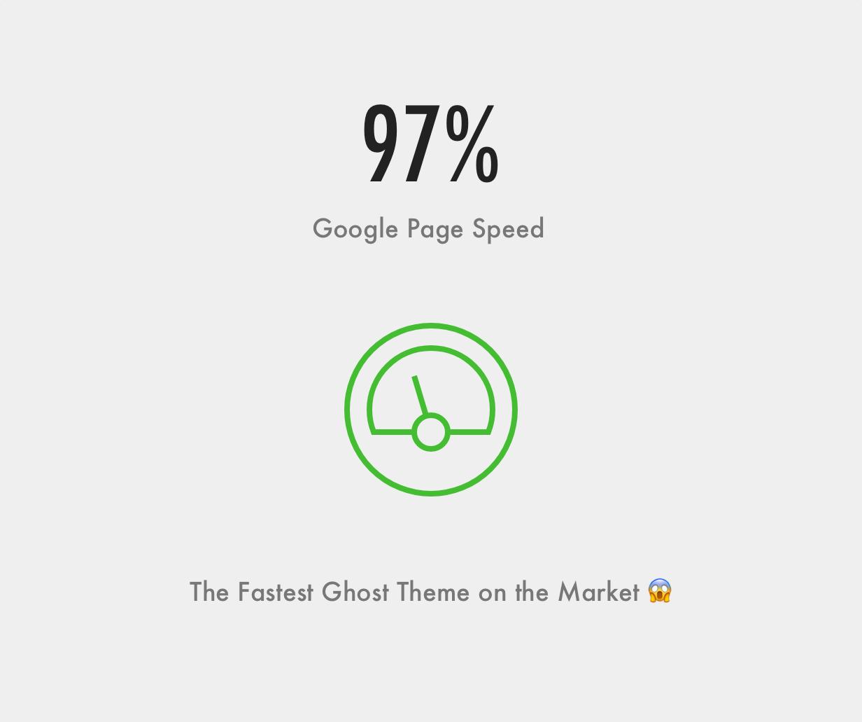 Sinai Ghost Theme Google Page Speed Record