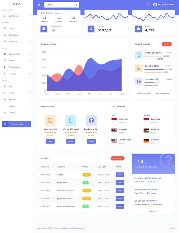 Stisla -  Bootstrap Free Admin Template 02