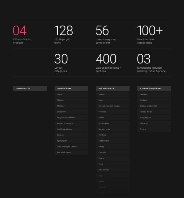 Basic UX — Free Design Resources for InVision Studio 03