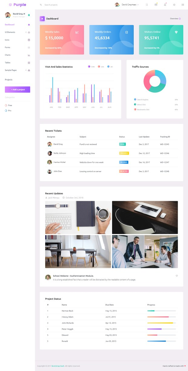 Purple - Free Responsive Admin Dashboard Template 02