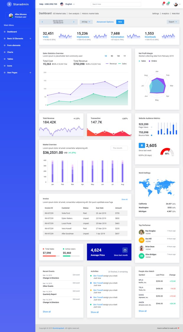 Star Admin -  Free Admin Dashboard Template 02