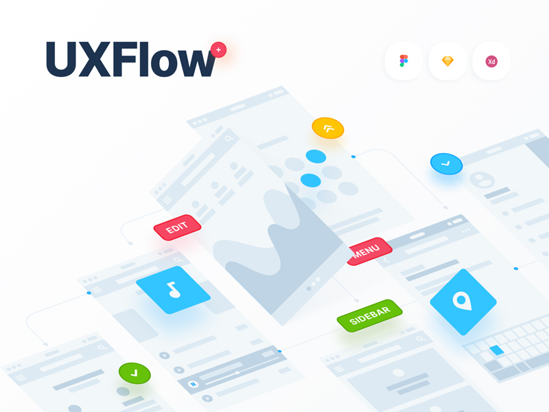 UX Flow - Wireframe Prototyping System