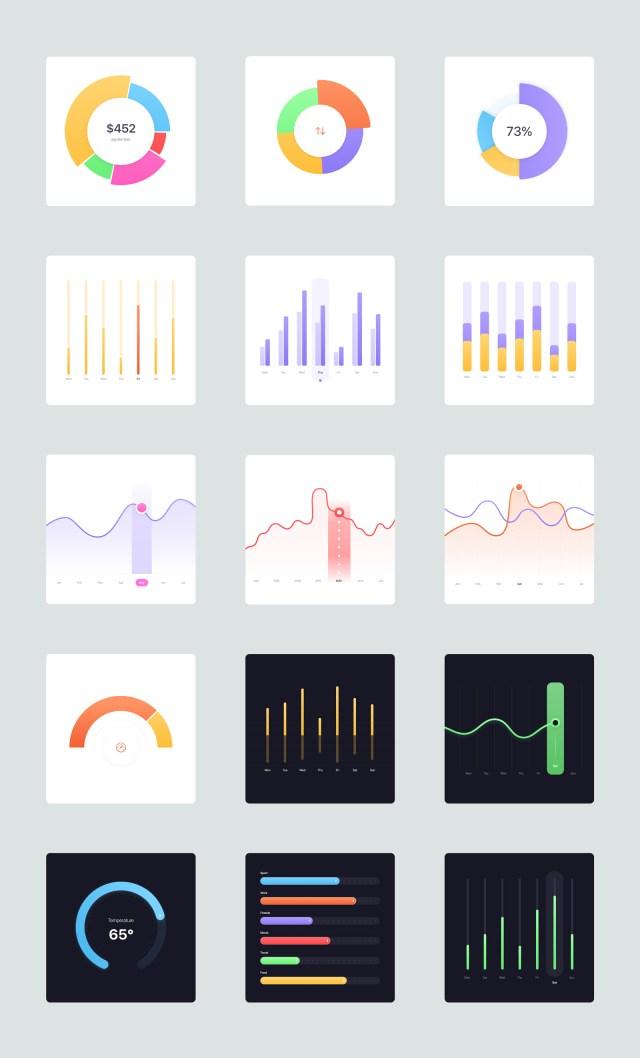 Smart Charts Free UI Kit for Figma