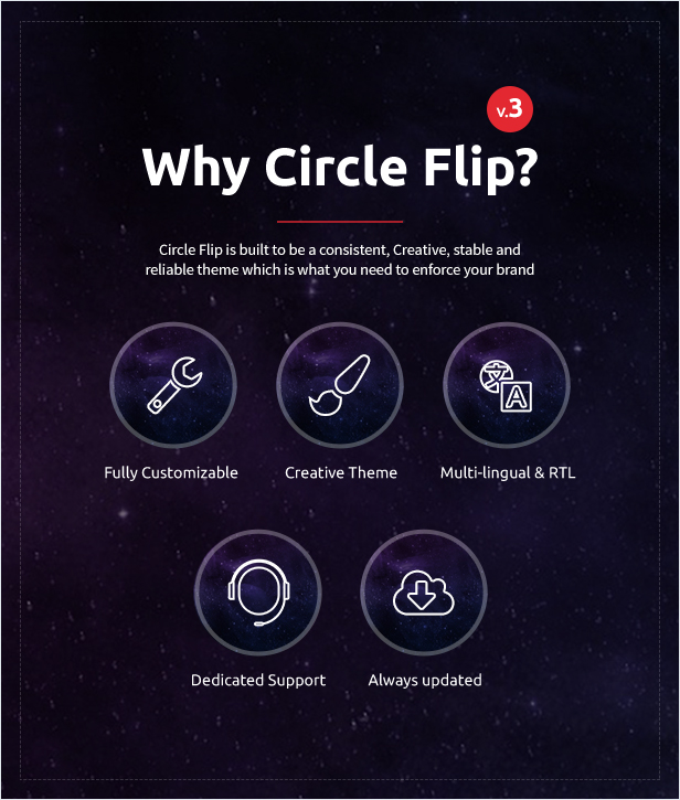 circle-clip-10 Best Hosting WordPress Themes With Full WHMCS Manager Integration