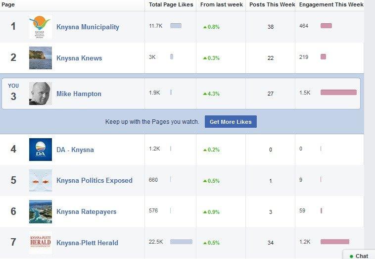 2018.09.12a2 FB stats top Knysna page