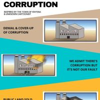 3 Stages of Municipal Corruption - Knysna South Africa
