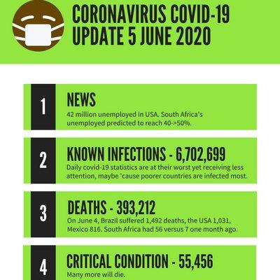 COVID-19 Coronavirus update 5 June 2020 - thumbnail