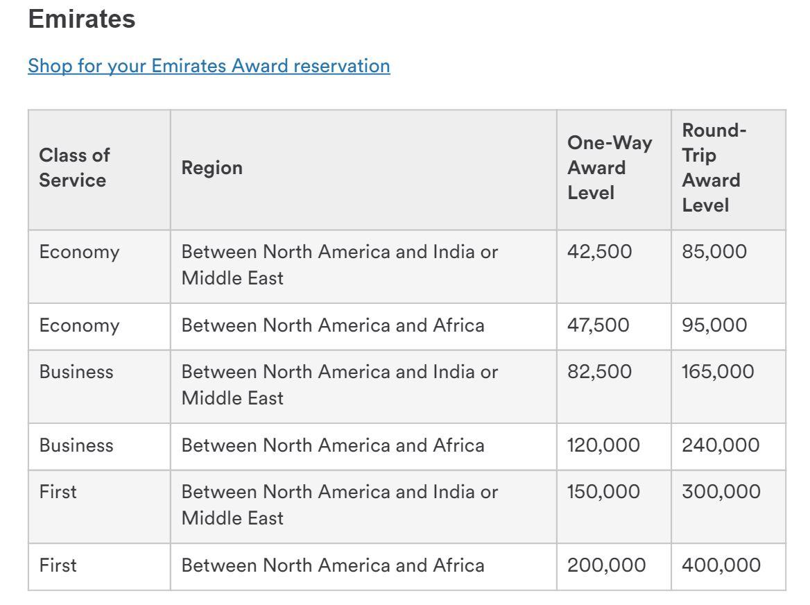 Alaska Airlines Devalues Award Chart No More 90 000 Mile