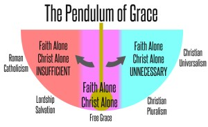 Pendulum of Grace